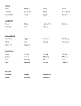 Tone Words Handout--Categorized for Literary Analysis