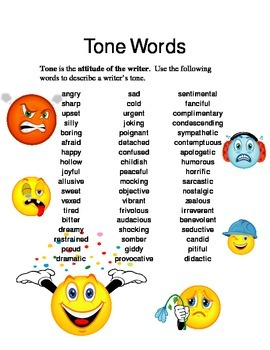 Tone Words Poster
