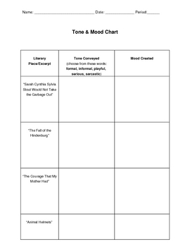 Tone and Mood: Comparison Chart and Texts