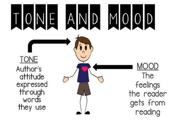 Tone and Mood anchor chart