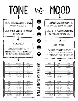Tone vs. Mood Flow Chart