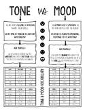 Tone vs. Mood Flow Chart
