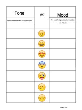 Tone vs Mood Graphic Organzier