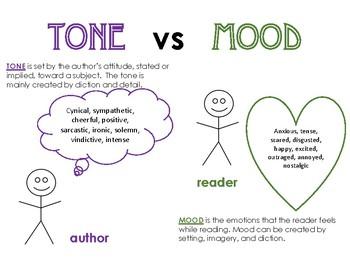 Tone vs Mood Notes
