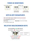 Tones, Semitones, Keys, Relative Keys - Cheat Sheet