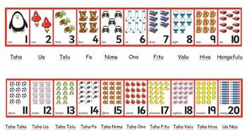 Tongan Number Line- ELL Learners- Editable