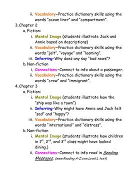 Articles english grammar negatives