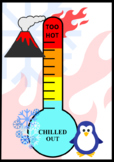Too Hot/ Chilled Hot Thermometer