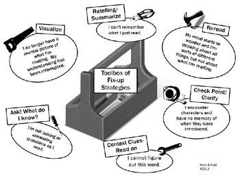 Toolbox of Fix-Up Strategies