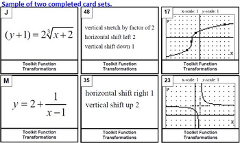 Toolkit Function Transformation Card Sort (Alg2/PreCal)