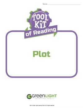 Toolkit of Reading: Plot