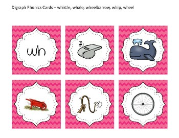 Tools For Assessment - Digraphs