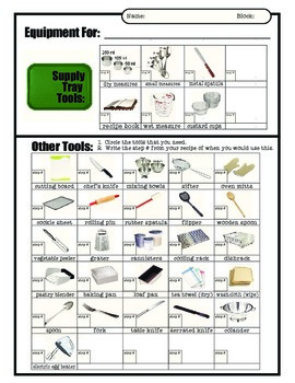 Kitchen Tools Needed for a Foods Lab - A Visual for Lower