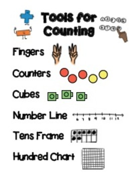 MATH CHART: Tools for Counting