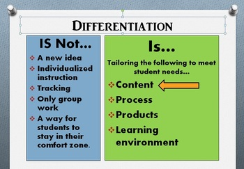 Tools for Differentiation:  A Professional Development Presentation