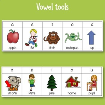 Writing Tools for Learning