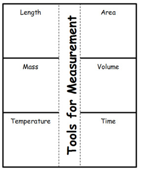 Tools for Measurement Foldable
