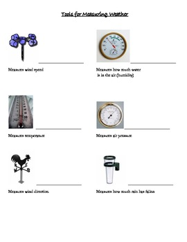 tools for measuring weather activity sort