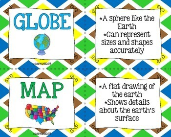 Tools of Geography Flash Cards