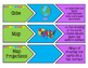 Tools of Geography Vocabulary Matching Activity