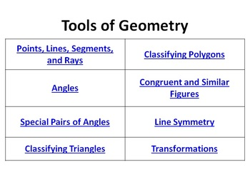Tools of Geometry Bell Ringers Angles Triangles Congruent