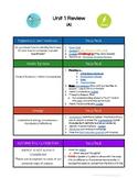 Tools of Science + Energy Unit Review Webquest