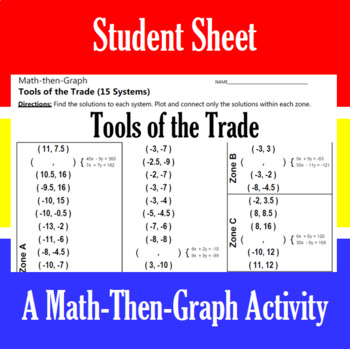 Tools of the Trade - A Math-Then-Graph Activity - Solve 15 Systems