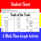 Tools of the Trade - 15 Linear Systems & Coordinate Graphi