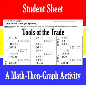 Tools of the Trade - A Math-Then-Graph Activity - Solve 30 Systems