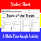Tools of the Trade - A Math-Then-Graph Activity - Solve 2-Step Equations