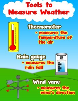 Tools to Measure Weather = Poster/Anchor Chart with Cards for Students