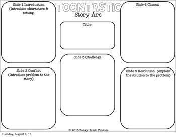 Toontastic iPad App Task Card