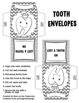 Tooth Envelope