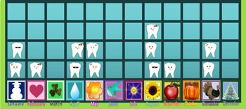 Tooth Graph and Class Birthday Chart