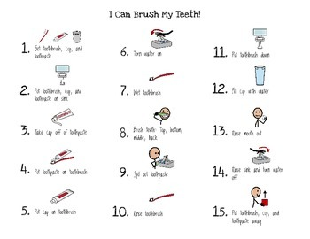 Toothbrushing Steps Visual