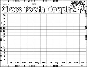 Toothless Grins-Graphing and Interpreting Data with lost teeth