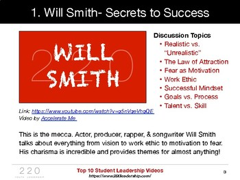 Top 10 Student Leadership Videos