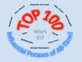 Top 100 Most Influential Persons in History