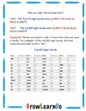 Top 100 Sight Words & Teaching Strategies