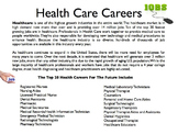 Top 20 Health Careers PowerPoint