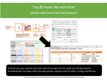 Top 20 music list with Excel (works with Excel 2013 and newer)