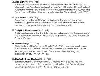 Top 40 Influential Americans Descriptions (since 1776)