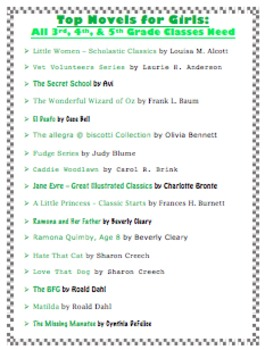 Top 50 Novels for Girls That All 3rd, 4th, and 5th Grade Classrooms Need