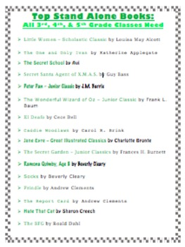 Top 50 Stand Alone Books That All 3rd, 4th, and 5th Grade Classrooms Need