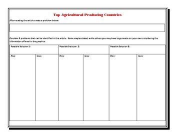 (Agriculture) Top Agricultural Producing Countries - Reading Guide