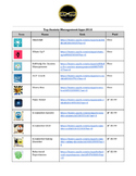Top Anxiety Management Apps 2020
