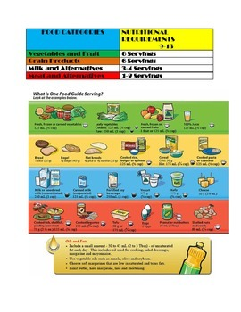 Top Chef: Canada Food Guide Menu