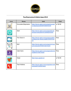 Top Depression & Safety Apps 2016