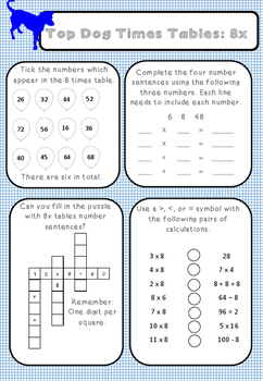 Top Dog Multiplication Tables: 8x