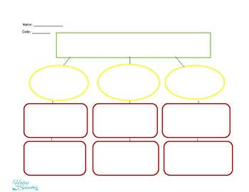 Top-Down Graphic Organizer
